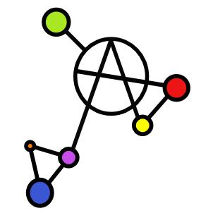 Estructuras vs relaciones simbioticas