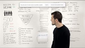 Como redactar para la web